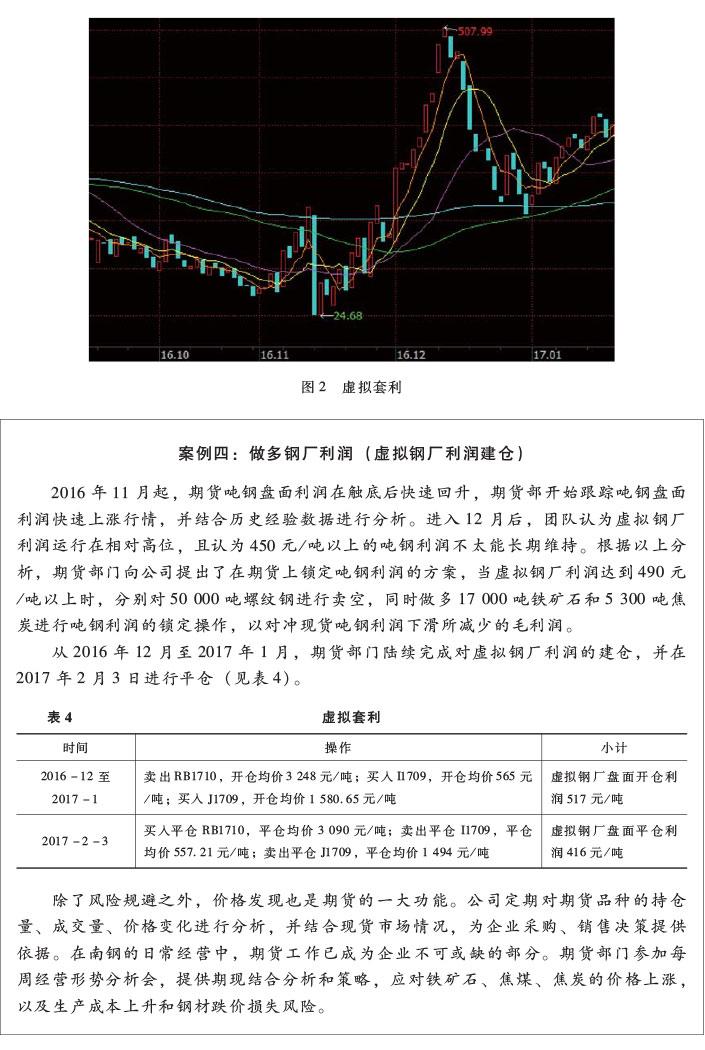做多钢厂利润(虚拟钢厂利润建仓).jpg