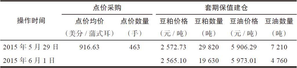 大豆点价与套保情况表.jpg