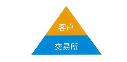 标准仓单核心机制.jpg
