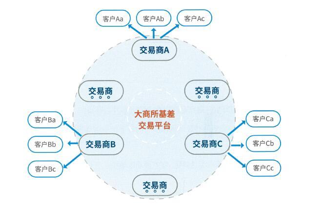基差交易核心机制.jpg