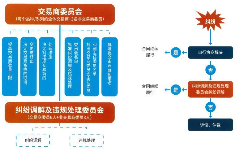 基差交易组织构架.jpg